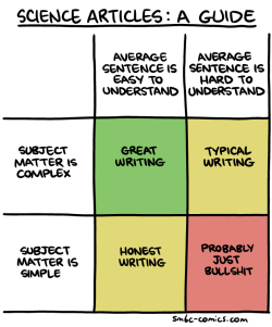 sciencewriting